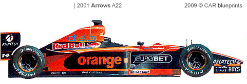 Arrows A22 F1 blueprints