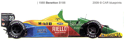 Benetton B188 F1 blueprints