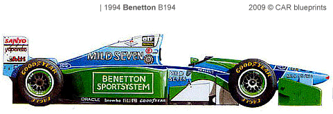 Benetton B194 F1 blueprints