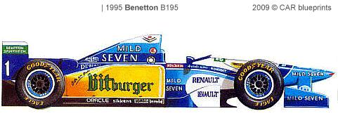 Benetton B195 F1 blueprints
