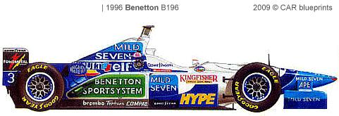 Benetton B196 F1 blueprints