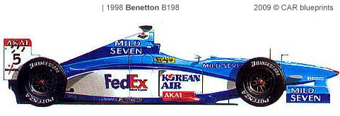 Benetton B198 F1 blueprints