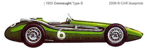 Connaught Type B F1 blueprints
