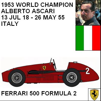 Ferrari 500 F2 blueprints
