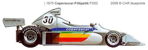 Fittipaldi Copersucar FD02 F1 blueprints