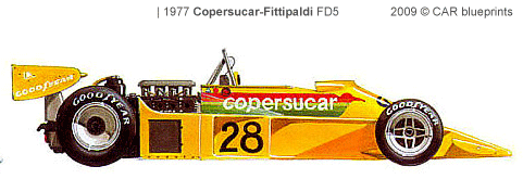 Fittipaldi Copersucar FD5 F1 blueprints