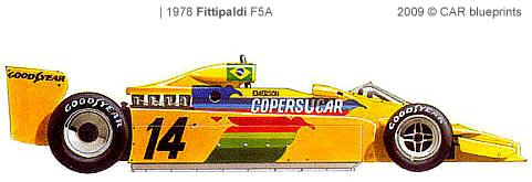 Fittipaldi F5A F1 blueprints