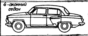 GAZ 21 Volga blueprints