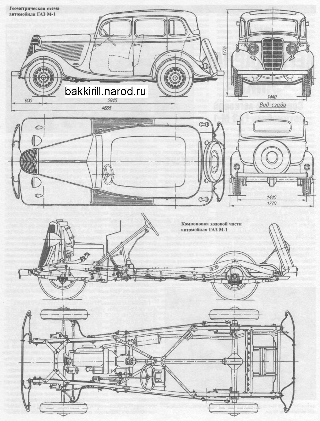 1936 gaz m1 sedan blueprints free outlines gaz m1 blueprints malvernweather Gallery