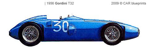 Gordini T32 F1 blueprints