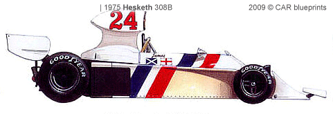 Hesketh 308B F1 blueprints