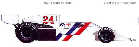 Hesketh 308C F1 blueprints