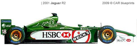 Jaguar R2 F1 blueprints