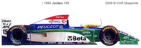 Jordan 195 F1 blueprints