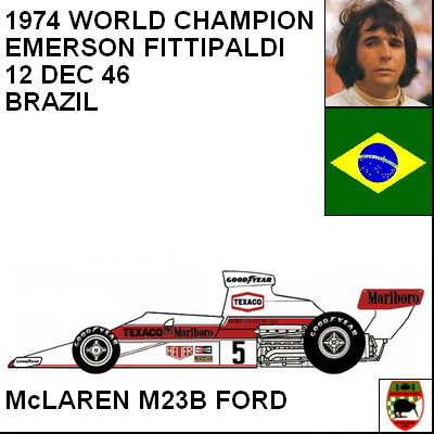McLaren M23B Ford F1 blueprints