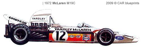 McLaren M19C F1 blueprints