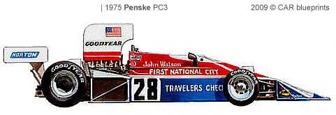 Penske PC3 F1 blueprints