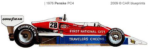 Penske PC4 F1 blueprints