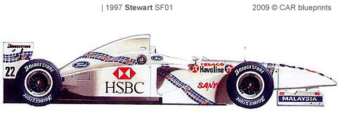 Stewart SF01 F1 blueprints
