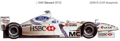 Stewart SF02 F1 blueprints