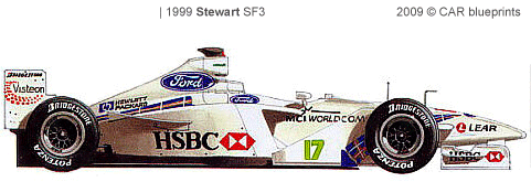 Stewart SF3 F1 blueprints