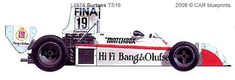 Surtees TS16 F1 blueprints