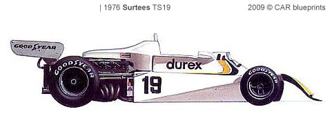 Surtees TS19 F1 blueprints