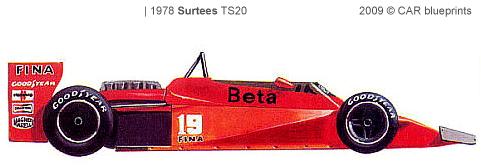 Surtees TS20 F1 blueprints