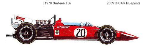 Surtees TS7 F1 blueprints