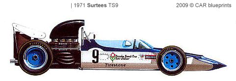 Surtees TS9 F1 blueprints