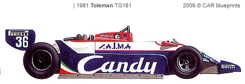 Toleman TG181 F1 blueprints