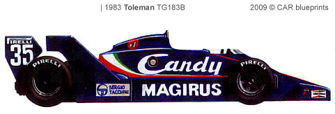 Toleman TG183B F1 blueprints