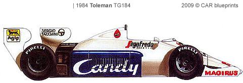 Toleman TG184 F1 blueprints