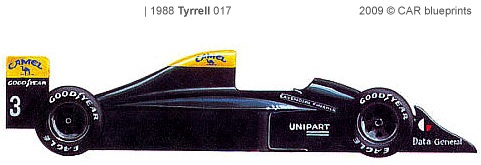 Tyrrell 017 F1 blueprints