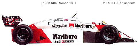 1983 alfa romeo 183t f1 formula blueprints free - outlines