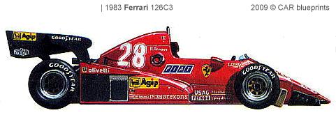 1983 ferrari 126c3 f1 formula blueprints free - outlines