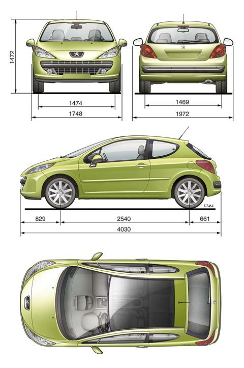 2007 peugeot 207 3 door hatchback blueprints free outlines peugeot 207 3 door blueprints malvernweather Choice Image