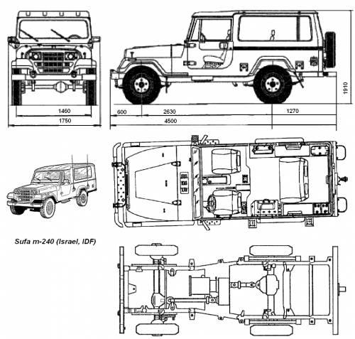 Other IAI Sufa M240 Israel IDF Command Car SUV blueprints free ...