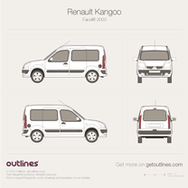 2003 Renault Kangoo Facelift Wagon blueprint