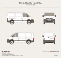 2003 Renault Master Panel Van L1 H1 Facelift Van blueprint