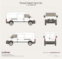 2003 Renault Master Panel Van L2 H2 Facelift Van blueprint