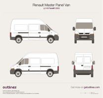 2003 Renault Master Panel Van L2 H3 Facelift Van blueprint