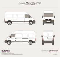 2003 Renault Master Panel Van L3 H3 Facelift Van blueprint