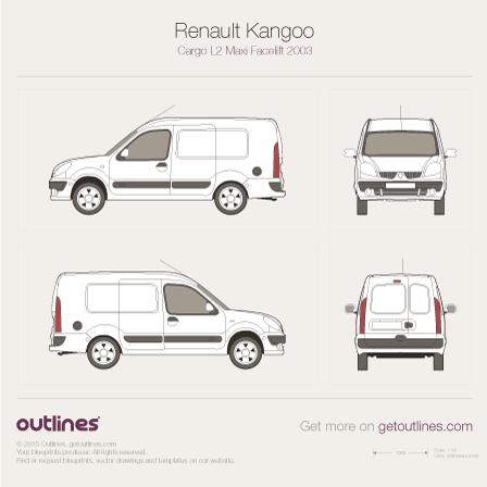 2003 Renault Kangoo Cargo Maxi Van blueprints and drawings