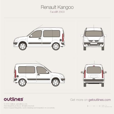 2003 Renault Kangoo Wagon blueprints and drawings