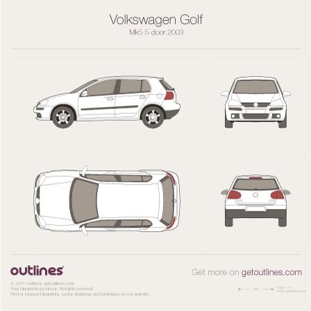 2003 Volkswagen Golf Mk5 5-door Hatchback blueprint