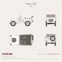 1942 Willys 4x4 1/4 ton SUV blueprint